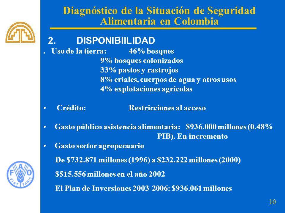 10 Diagnóstico de la Situación de Seguridad Alimentaria en Colombia. Uso de la tierra: 46% bosques 9% bosques colonizados 33% pastos y rastrojos 8% er