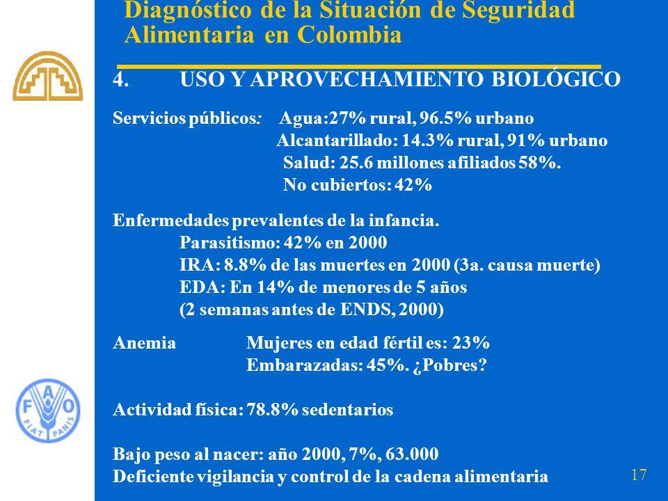 17 Diagnóstico de la Situación de Seguridad Alimentaria en Colombia 4. USO Y APROVECHAMIENTO BIOLÓGICO Servicios públicos: Agua:27% rural, 96.5% urban