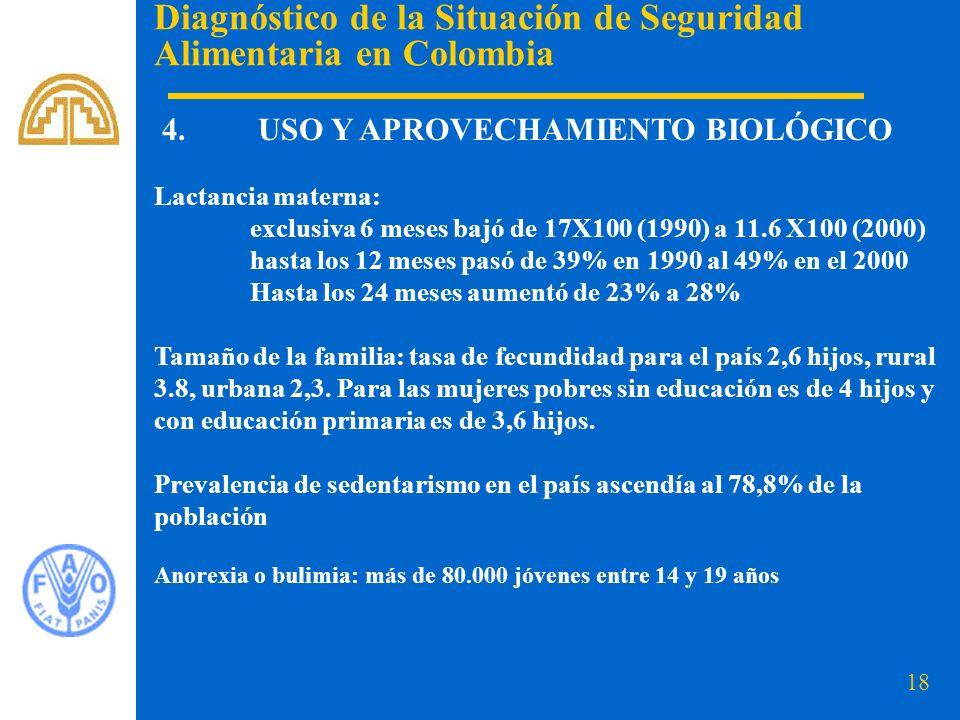 18 Diagnóstico de la Situación de Seguridad Alimentaria en Colombia 4. USO Y APROVECHAMIENTO BIOLÓGICO Lactancia materna: exclusiva 6 meses bajó de 17