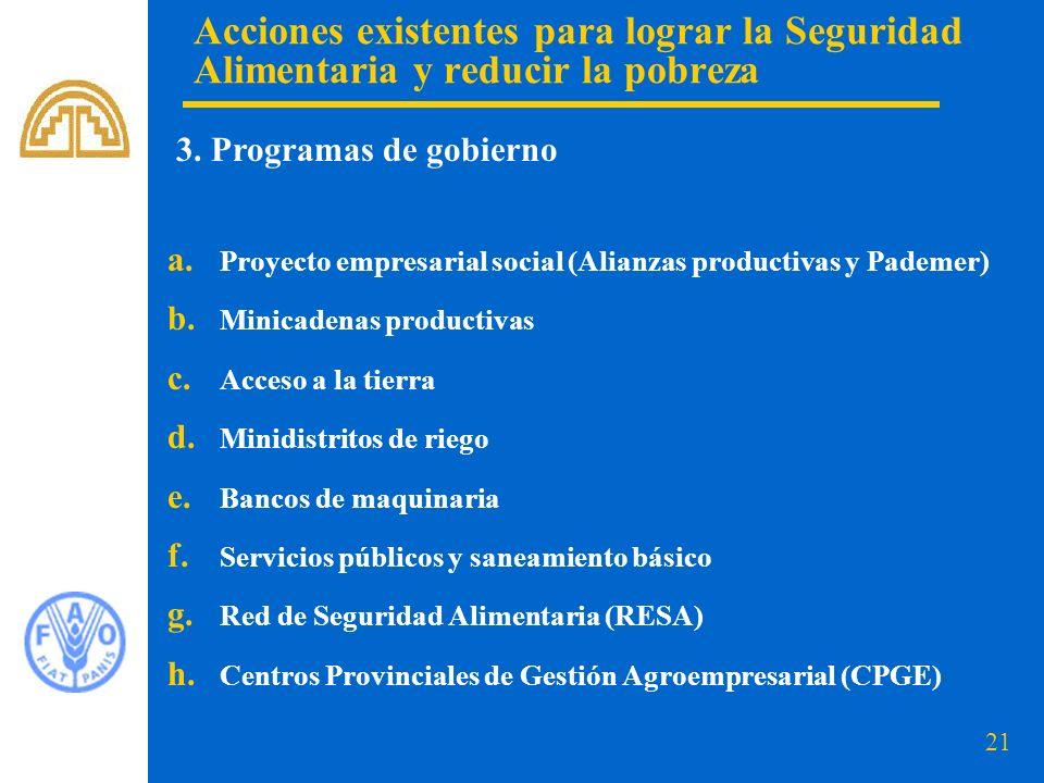 21 Acciones existentes para lograr la Seguridad Alimentaria y reducir la pobreza 3. Programas de gobierno a. Proyecto empresarial social (Alianzas pro