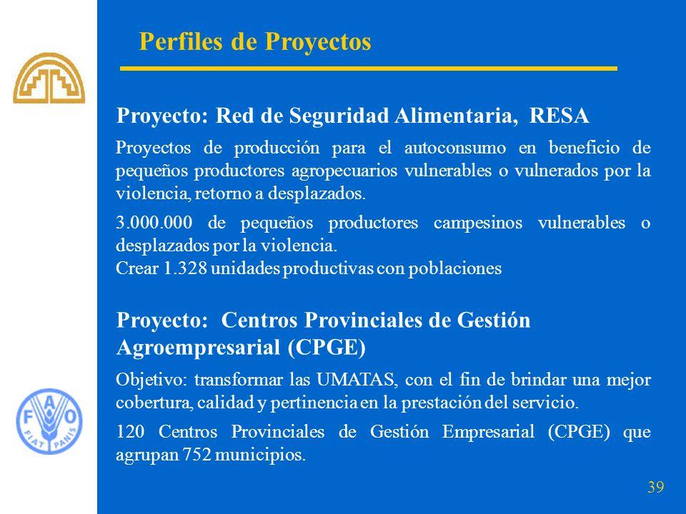 39 Perfiles de Proyectos Proyecto: Red de Seguridad Alimentaria, RESA Proyectos de producción para el autoconsumo en beneficio de pequeños productores