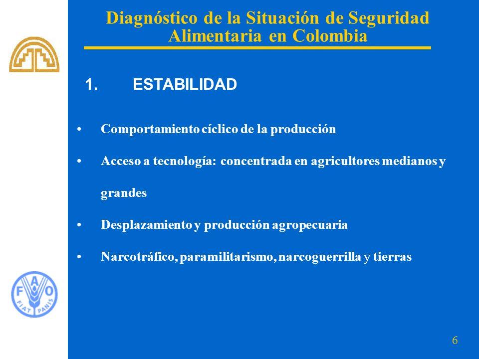 6 Diagnóstico de la Situación de Seguridad Alimentaria en Colombia 1. ESTABILIDAD Comportamiento cíclico de la producción Acceso a tecnología: concent