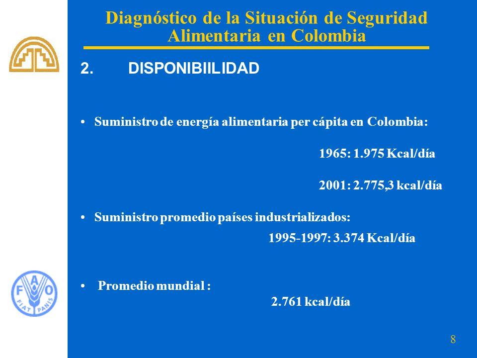 8 Diagnóstico de la Situación de Seguridad Alimentaria en Colombia Suministro de energía alimentaria per cápita en Colombia: 1965: 1.975 Kcal/día 2001