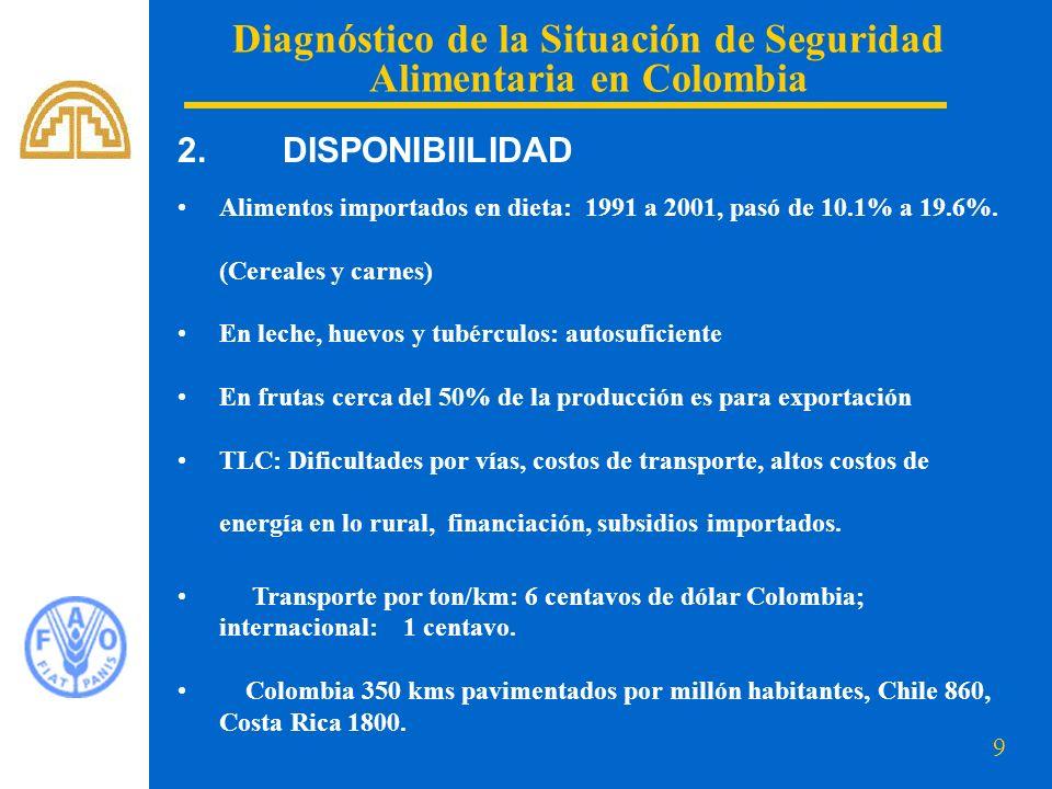 9 Diagnóstico de la Situación de Seguridad Alimentaria en Colombia Alimentos importados en dieta: 1991 a 2001, pasó de 10.1% a 19.6%. (Cereales y carn