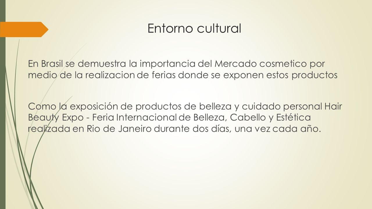 Entorno cultural En Brasil se demuestra la importancia del Mercado cosmetico por medio de la realizacion de ferias donde se exponen estos productos Co