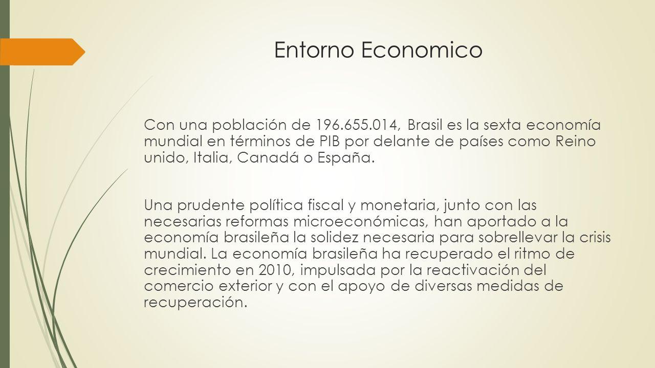Entorno Economico Con una población de 196.655.014, Brasil es la sexta economía mundial en términos de PIB por delante de países como Reino unido, Ita