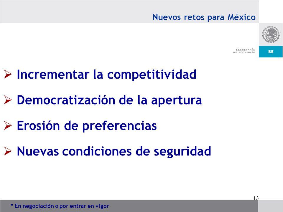 13 Nuevos retos para México Incrementar la competitividad Democratización de la apertura Erosión de preferencias Nuevas condiciones de seguridad * En