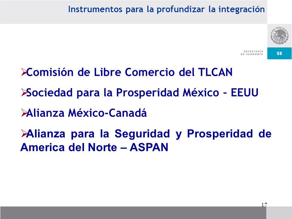 17 Instrumentos para la profundizar la integración Comisión de Libre Comercio del TLCAN Sociedad para la Prosperidad México – EEUU Alianza México-Cana