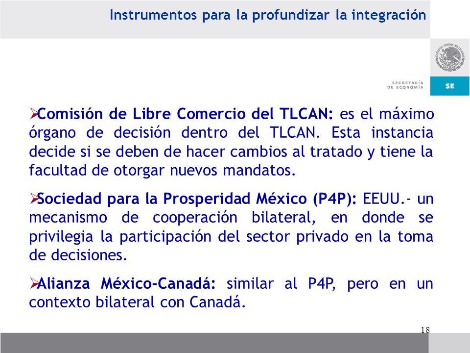 18 Instrumentos para la profundizar la integración Comisión de Libre Comercio del TLCAN: es el máximo órgano de decisión dentro del TLCAN. Esta instan