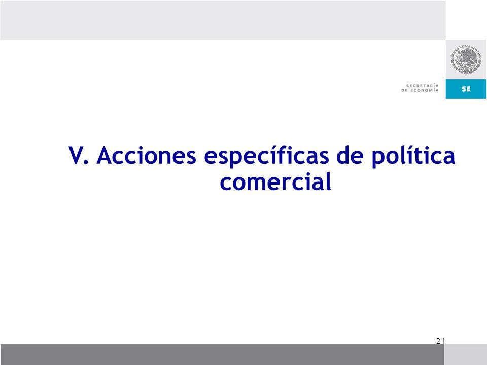 21 V. Acciones específicas de política comercial