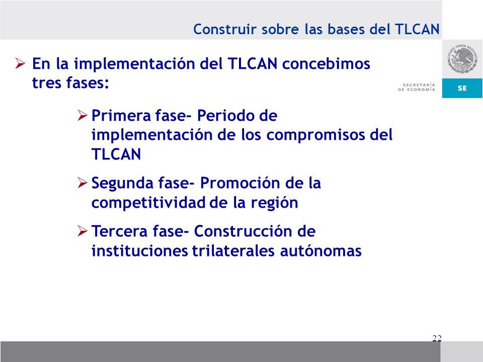 22 Construir sobre las bases del TLCAN En la implementación del TLCAN concebimos tres fases: Primera fase- Periodo de implementación de los compromiso