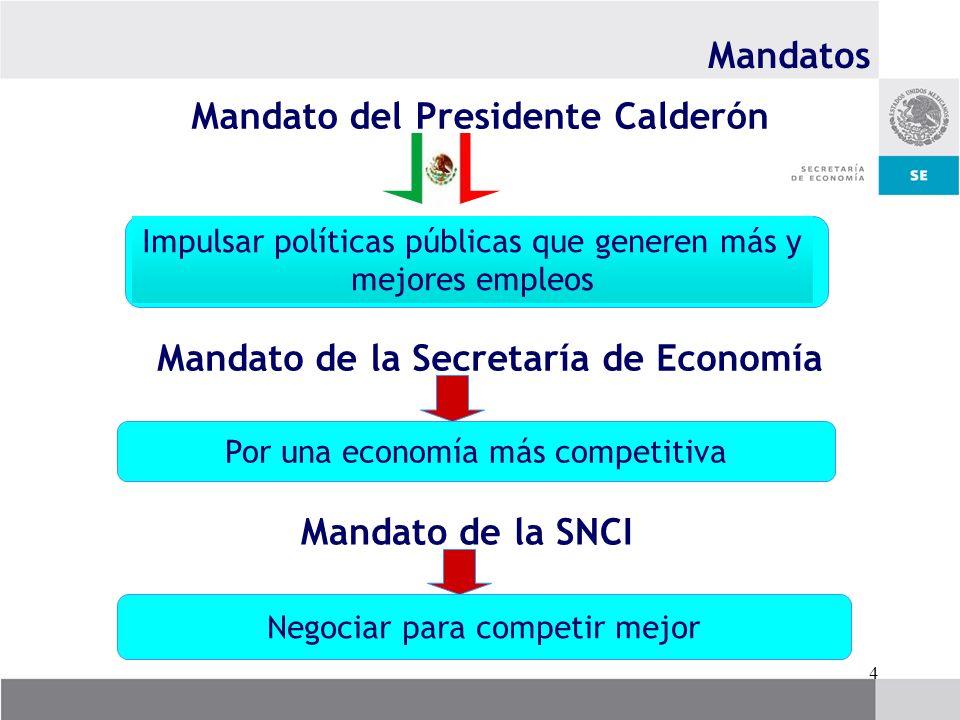 4 Mandato del Presidente Calderón Impulsar políticas públicas que generen más y mejores empleos Mandatos Mandato de la Secretaría de Economía Por una