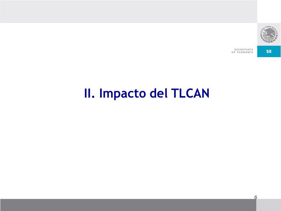17 Instrumentos para la profundizar la integración Comisión de Libre Comercio del TLCAN Sociedad para la Prosperidad México – EEUU Alianza México-Canadá Alianza para la Seguridad y Prosperidad de America del Norte – ASPAN