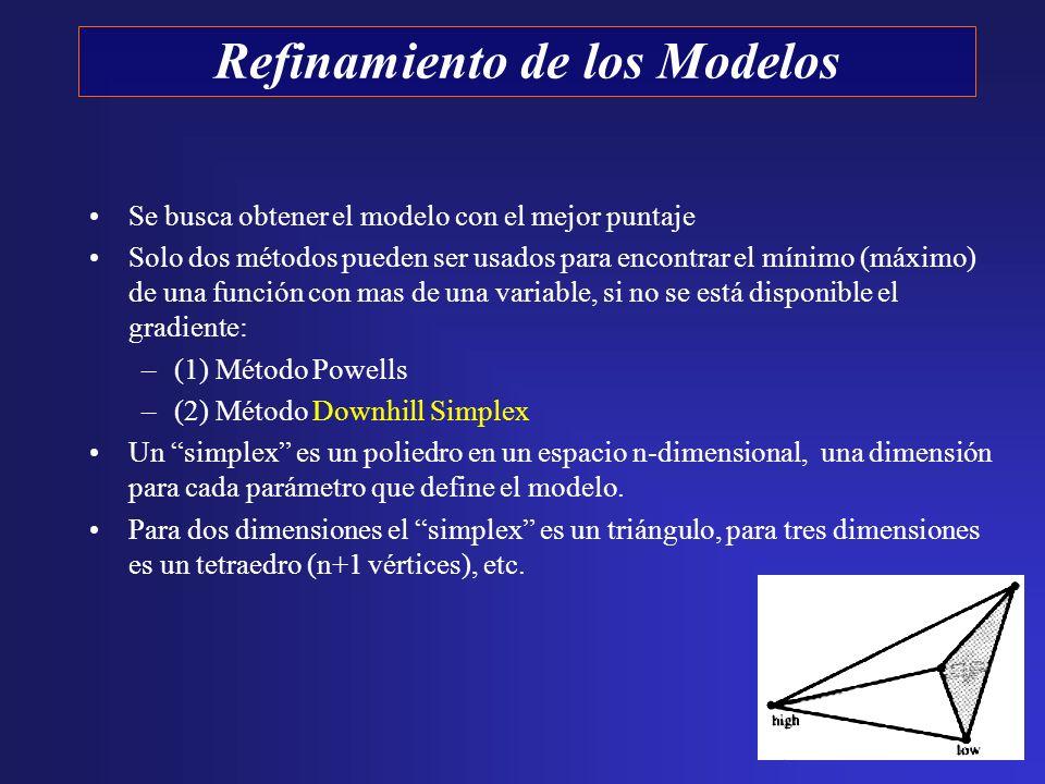 Se busca obtener el modelo con el mejor puntaje Solo dos métodos pueden ser usados para encontrar el mínimo (máximo) de una función con mas de una var