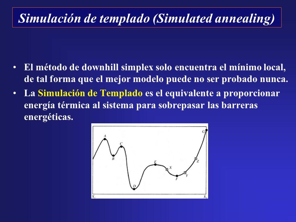El método de downhill simplex solo encuentra el mínimo local, de tal forma que el mejor modelo puede no ser probado nunca. La Simulación de Templado e
