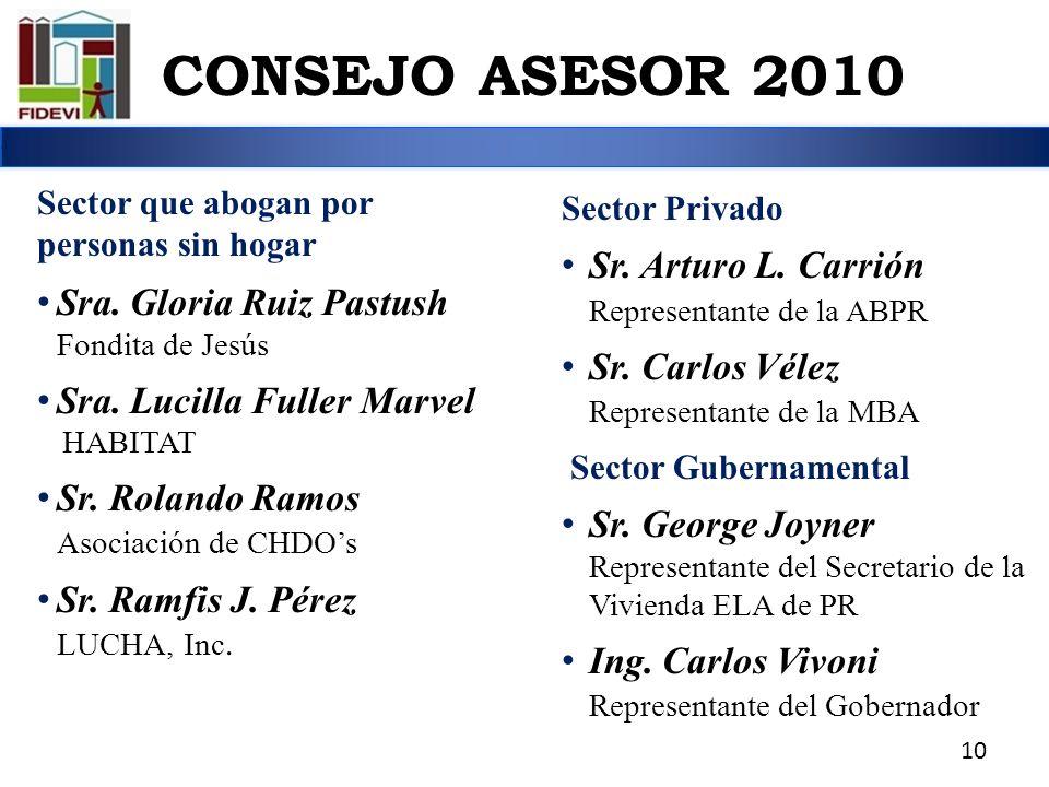 Sector que abogan por personas sin hogar Sra. Gloria Ruiz Pastush Fondita de Jesús Sra. Lucilla Fuller Marvel HABITAT Sr. Rolando Ramos Asociación de
