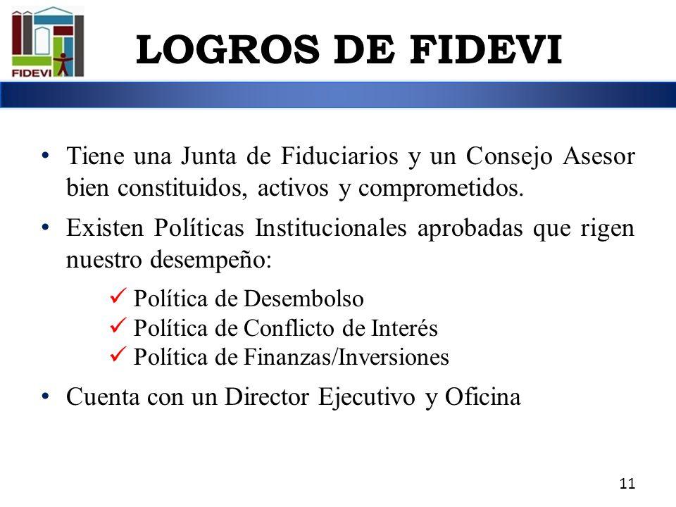 LOGROS DE FIDEVI Tiene una Junta de Fiduciarios y un Consejo Asesor bien constituidos, activos y comprometidos. Existen Políticas Institucionales apro