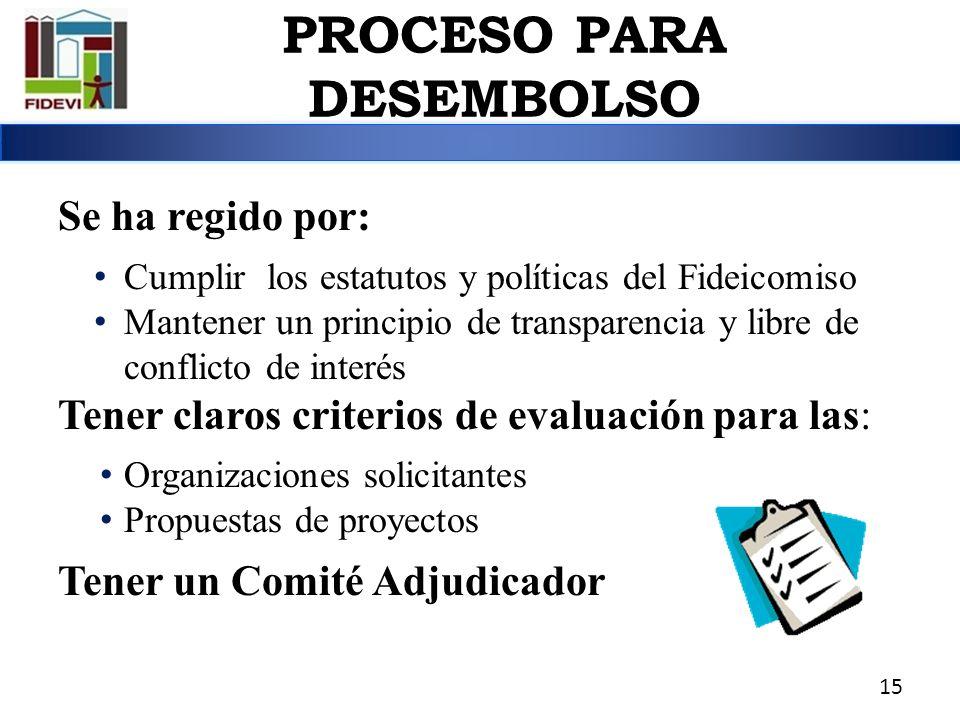Se ha regido por: Cumplir los estatutos y políticas del Fideicomiso Mantener un principio de transparencia y libre de conflicto de interés Tener claro