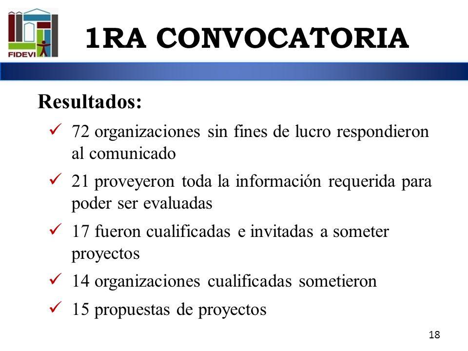 1RA CONVOCATORIA Resultados: 72 organizaciones sin fines de lucro respondieron al comunicado 21 proveyeron toda la información requerida para poder se