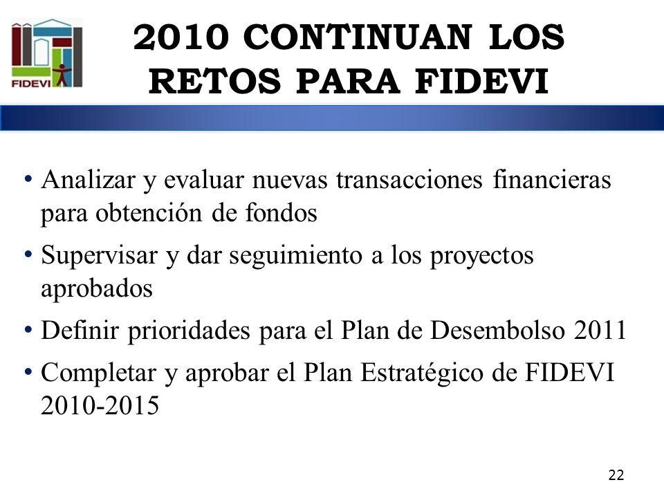 Analizar y evaluar nuevas transacciones financieras para obtención de fondos Supervisar y dar seguimiento a los proyectos aprobados Definir prioridade