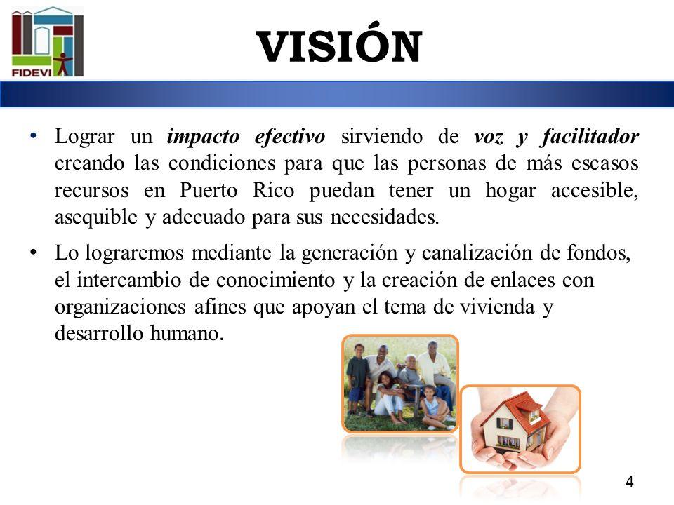 25 Fideicomiso de Vivienda y Desarrollo Humano de Puerto Rico