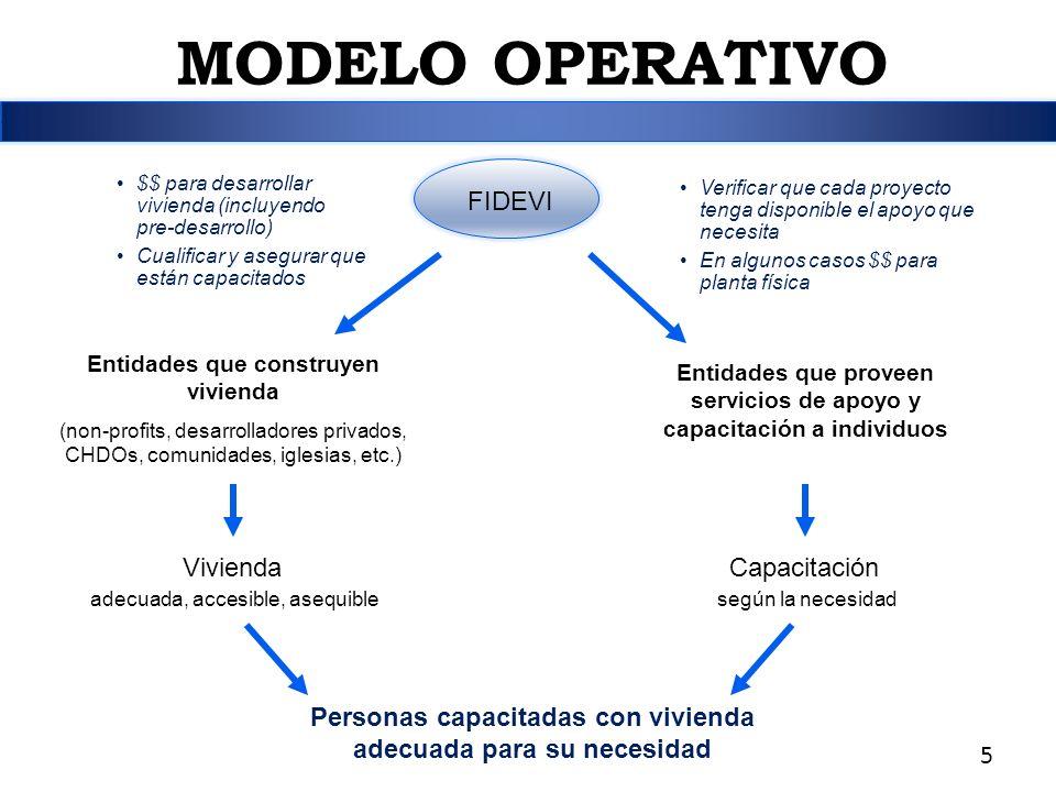 Se compone de 5 ciudadanos expertos en planificación, arquitectura, banca y organizaciones sin fines de lucro.