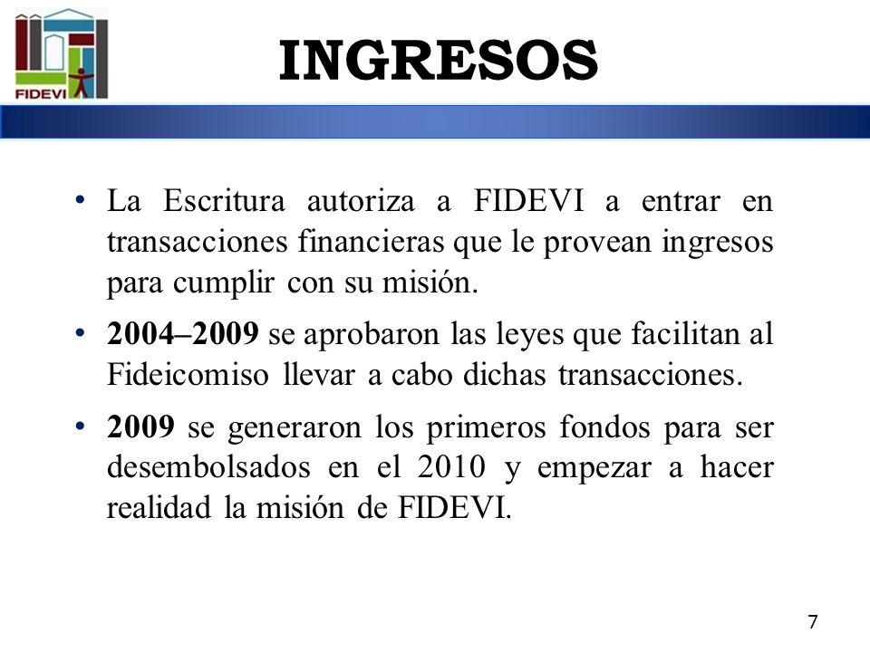 INGRESOS La Escritura autoriza a FIDEVI a entrar en transacciones financieras que le provean ingresos para cumplir con su misión. 2004–2009 se aprobar