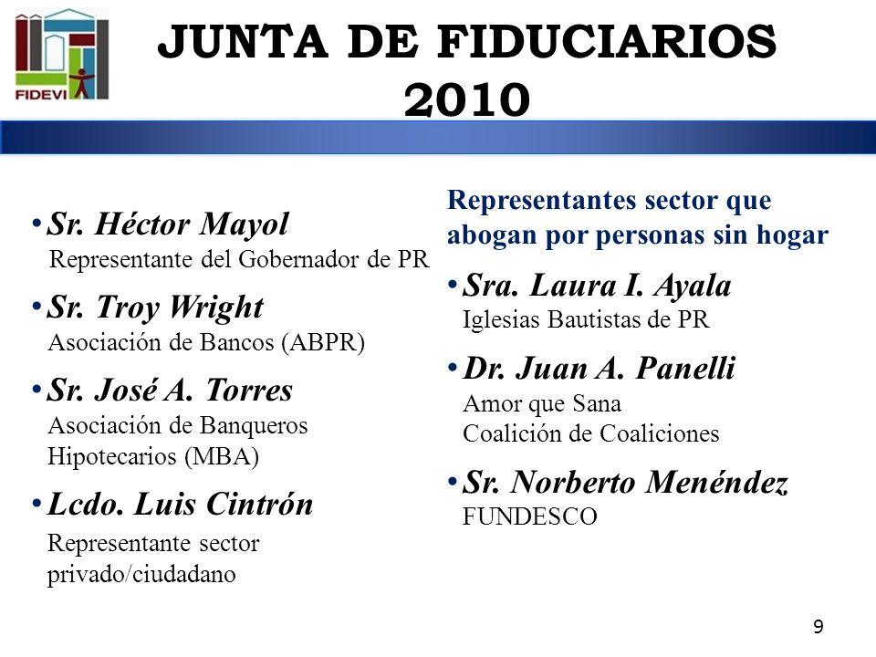 JUNTA DE FIDUCIARIOS 2010 Sr. Héctor Mayol Representante del Gobernador de PR Sr. Troy Wright Asociación de Bancos (ABPR) Sr. José A. Torres Asociació