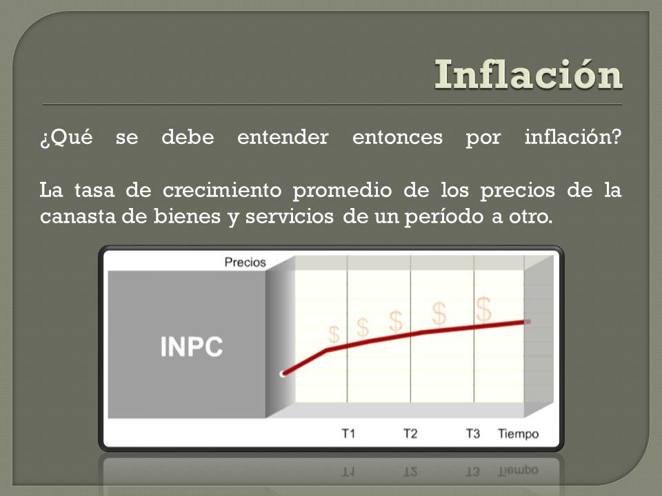 ¿Qué se debe entender entonces por inflación? La tasa de crecimiento promedio de los precios de la canasta de bienes y servicios de un período a otro.