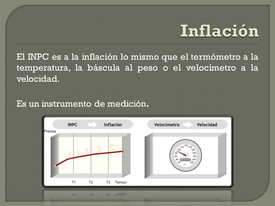 El INPC es a la inflación lo mismo que el termómetro a la temperatura, la báscula al peso o el velocímetro a la velocidad.