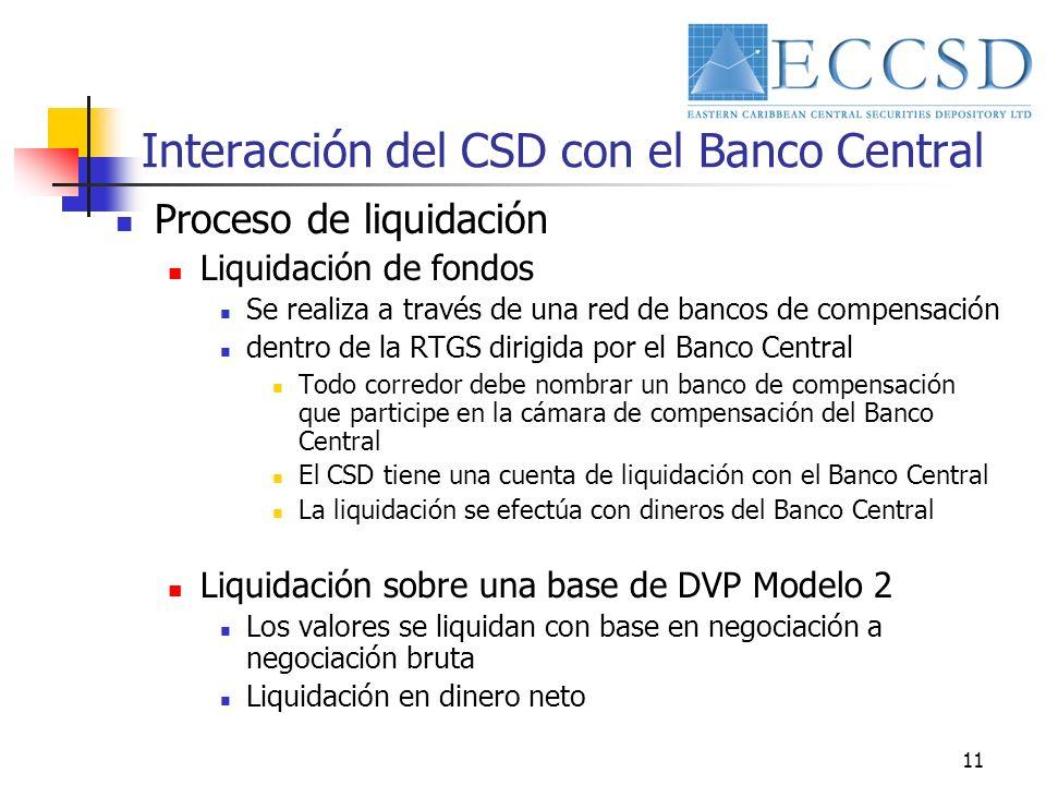 11 Interacción del CSD con el Banco Central Proceso de liquidación Liquidación de fondos Se realiza a través de una red de bancos de compensación dent
