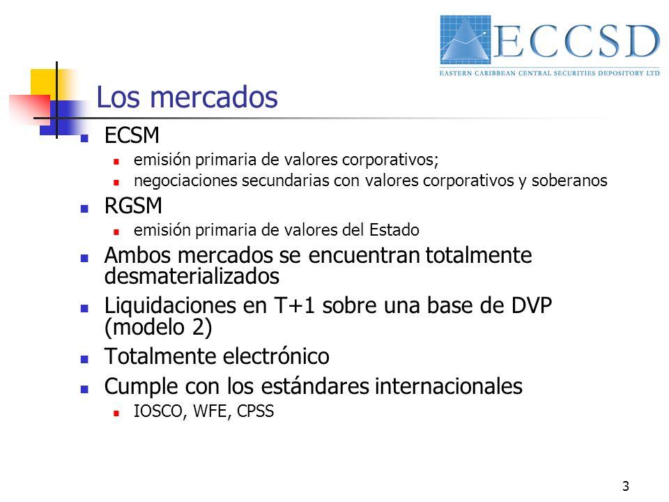 3 Los mercados ECSM emisión primaria de valores corporativos; negociaciones secundarias con valores corporativos y soberanos RGSM emisión primaria de valores del Estado Ambos mercados se encuentran totalmente desmaterializados Liquidaciones en T+1 sobre una base de DVP (modelo 2) Totalmente electrónico Cumple con los estándares internacionales IOSCO, WFE, CPSS
