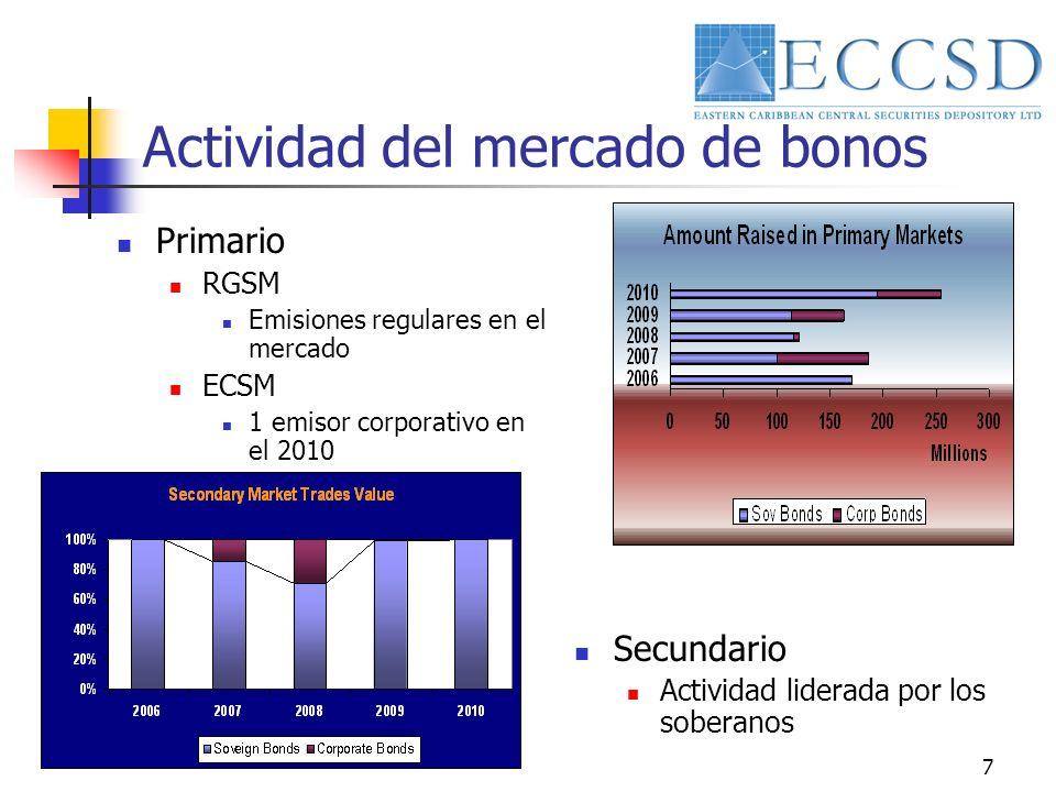 7 Actividad del mercado de bonos Primario RGSM Emisiones regulares en el mercado ECSM 1 emisor corporativo en el 2010 Secundario Actividad liderada por los soberanos