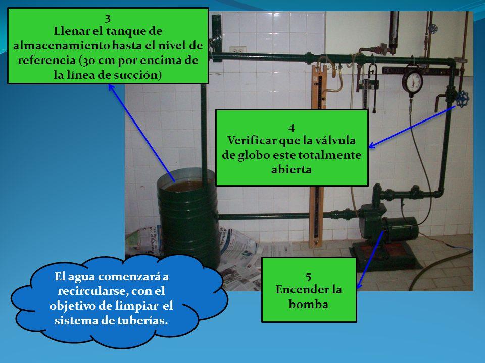 3 Llenar el tanque de almacenamiento hasta el nivel de referencia (30 cm por encima de la línea de succión) 4 Verificar que la válvula de globo este t