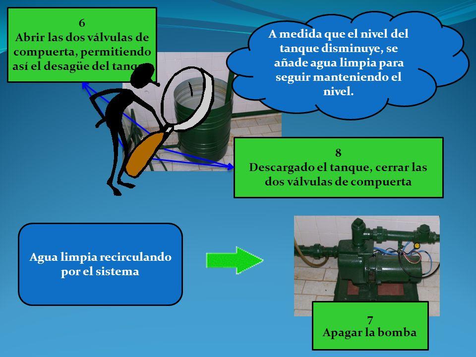 6 Abrir las dos válvulas de compuerta, permitiendo así el desagüe del tanque A medida que el nivel del tanque disminuye, se añade agua limpia para seg