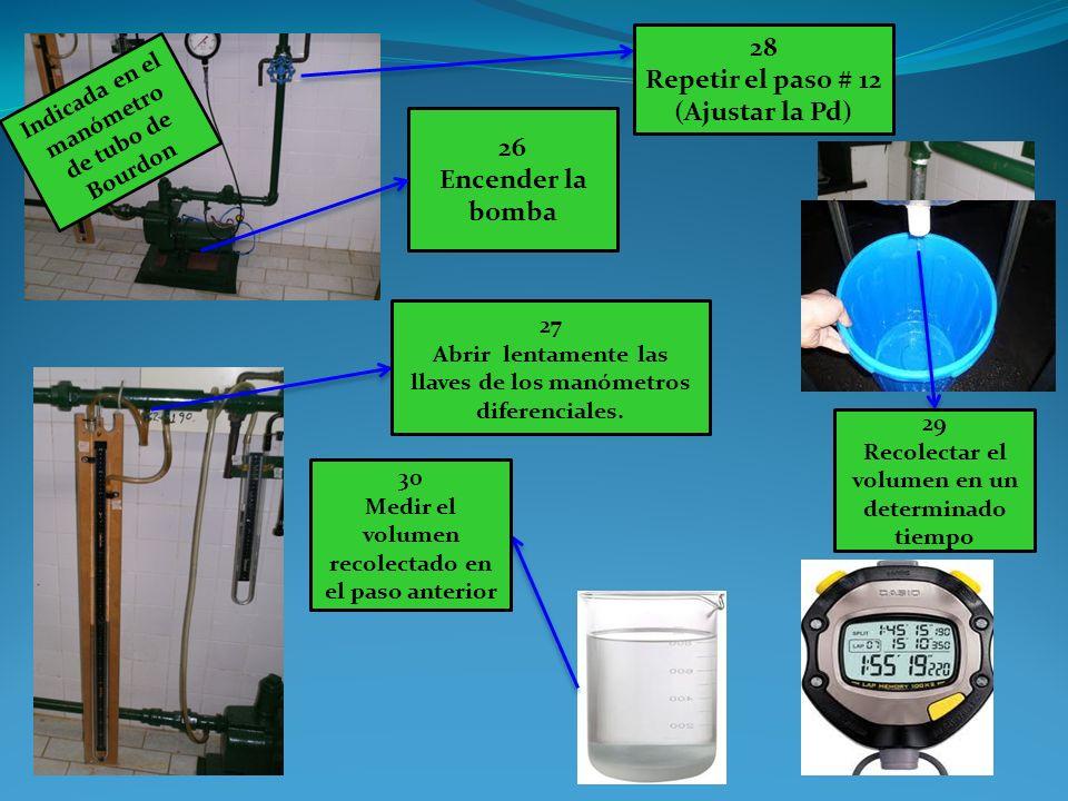 26 Encender la bomba Indicada en el manómetro de tubo de Bourdon 29 Recolectar el volumen en un determinado tiempo 30 Medir el volumen recolectado en