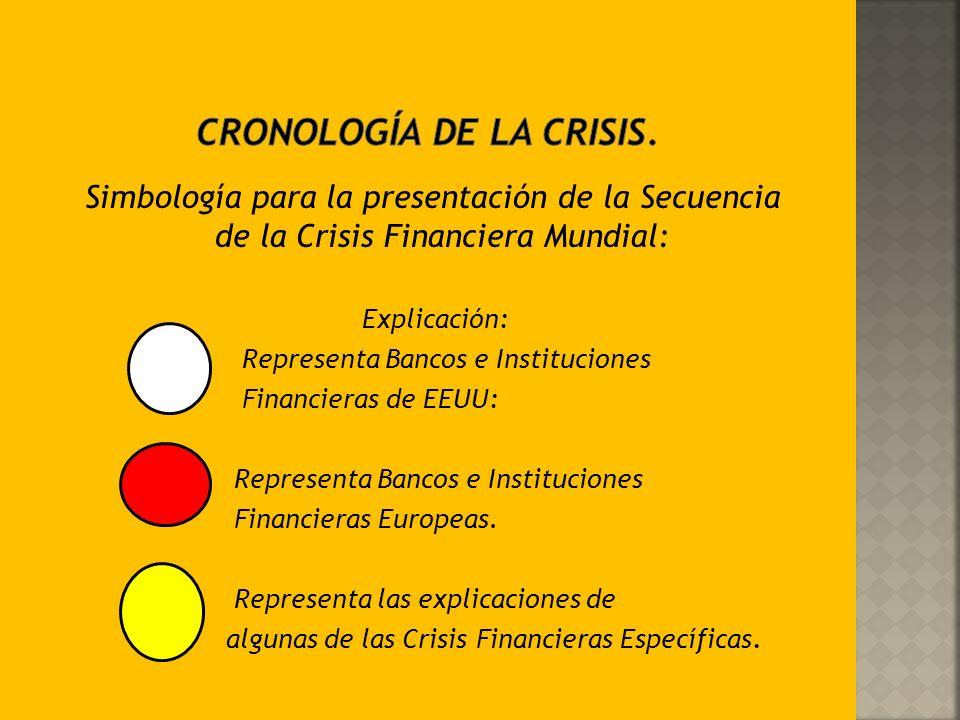 Una Cronología de los Rescates, Adquisiciones y Relevos de Empresas Financieras en Estados Unidos de América y Europa, desde el inicio de la Crisis Hi
