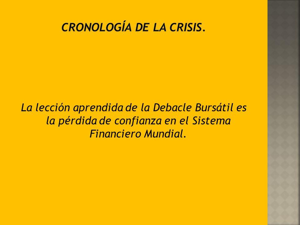 Sigue Rescates, Adquisiciones y Relevos de Empresas Financieras de EEUU y Europa, Año 2008: Septiembre 2008: 7 14 15 16 18 25 29 30 Freddie Merrill Le