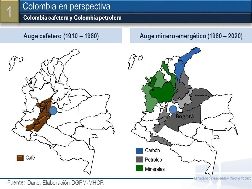 Fuente: Ministerio de Hacienda y Crédito Público Auge cafetero (1910 – 1980) Colombia cafetera y Colombia petrolera Colombia en perspectiva Auge miner