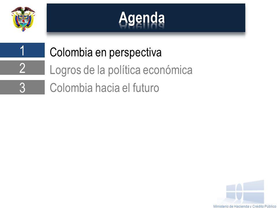 Fuente: Ministerio de Hacienda y Crédito Público Reducción del déficit del Sector Público Consolidado (SPC) Colombia hacia el futuro Balance del SPC (% del PIB) 2014 Déficit del SPC 0,7% del PIB 2010 Déficit del SPC 3,3% del PIB Balance del SPC = Estabilidad macroeconómica DANE.