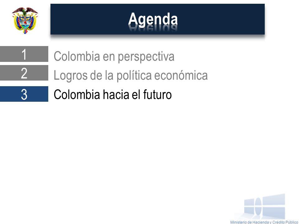 Ministerio de Hacienda y Crédito Público Colombia en perspectiva Logros de la política económica Colombia hacia el futuro 1 2 3