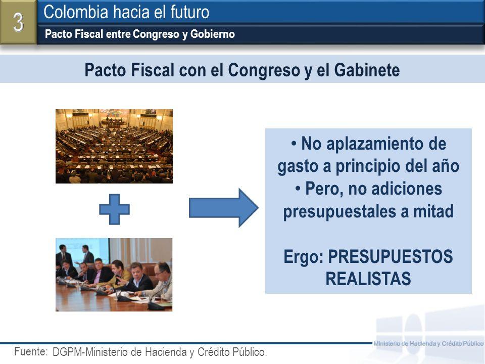 Fuente: Ministerio de Hacienda y Crédito Público Pacto Fiscal con el Congreso y el Gabinete Pacto Fiscal entre Congreso y Gobierno Colombia hacia el f