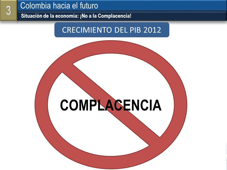 Ministerio de Hacienda y Crédito Público Situación de la economía: ¡No a la Complacencia! Colombia hacia el futuro CRECIMIENTO DEL PIB 2012 RIESGOS De