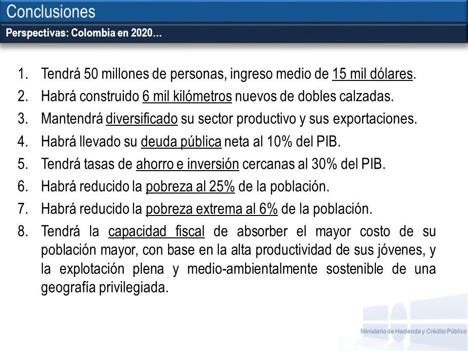 Ministerio de Hacienda y Crédito Público 1.Tendrá 50 millones de personas, ingreso medio de 15 mil dólares. 2.Habrá construido 6 mil kilómetros nuevos