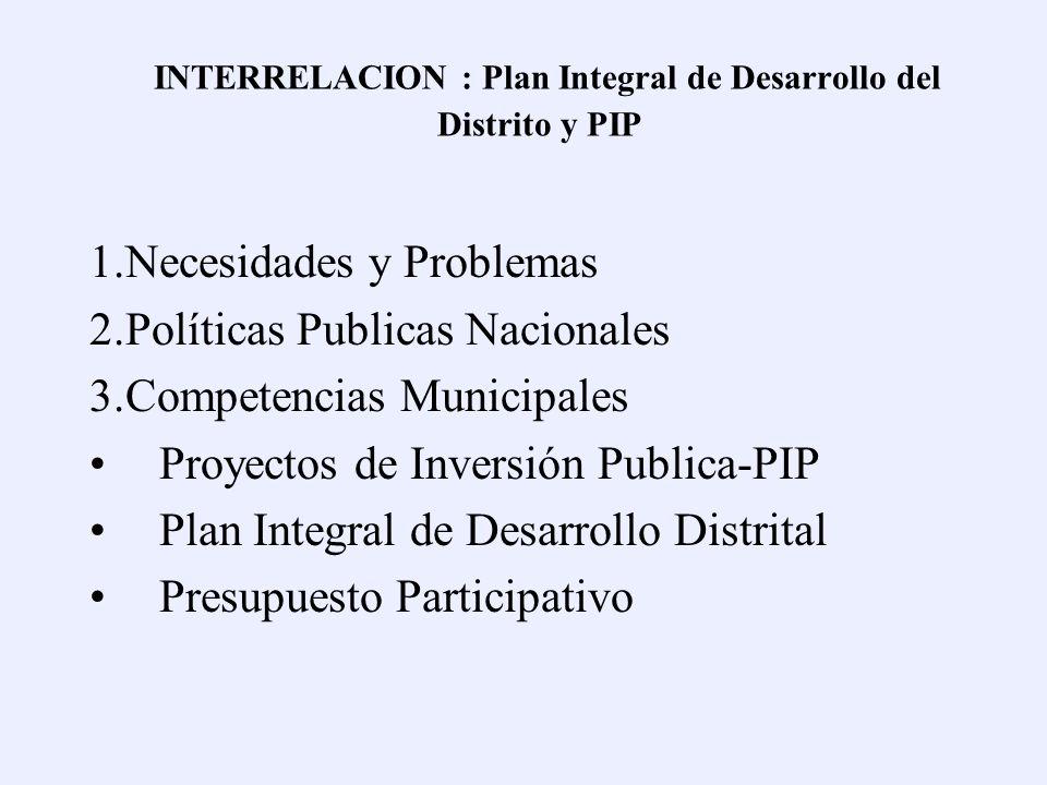 TALLER :PROYECTOS DE INVERSION PUBLICA Ing. Grover Mejia Osorio