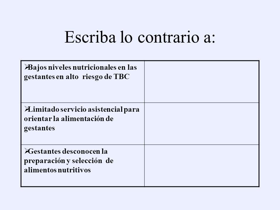 ARBOL DE PROBLEMA – CAUSAS (ra í ces) Bajos niveles nutricionales en las gestantes en alto riesgo de TBC Limitado servicio asistencial para orientar l