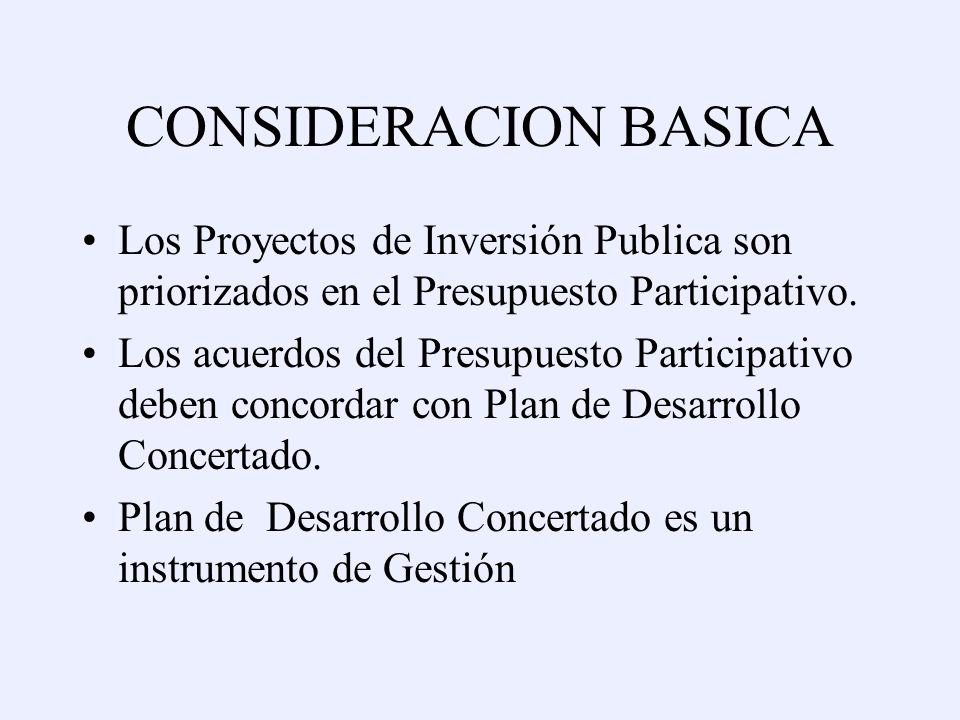 INTERRELACION : Plan Integral de Desarrollo del Distrito y PIP 1.Necesidades y problemas 3.Competencias Municipales 2.Políticas Publicas