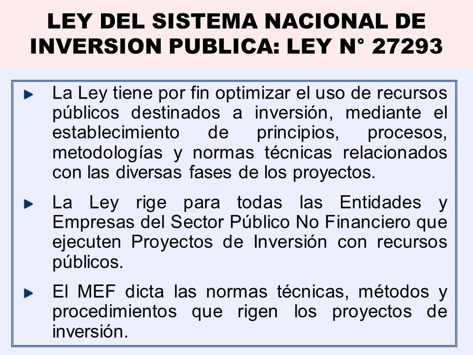CONSIDERACION BASICA Los Proyectos de Inversión Publica son priorizados en el Presupuesto Participativo. Los acuerdos del Presupuesto Participativo de