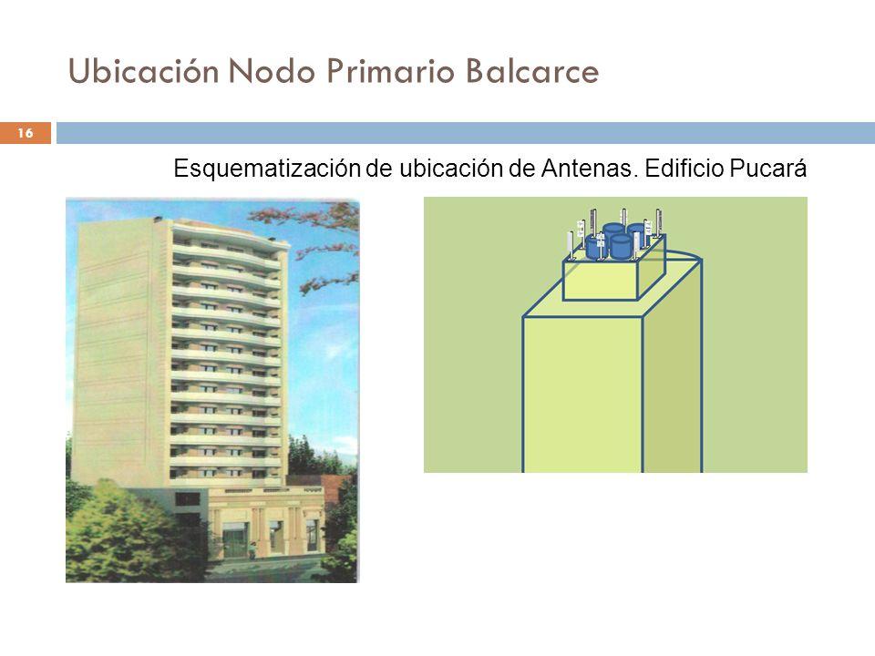 Ubicación Nodo Primario Balcarce 16 Esquematización de ubicación de Antenas. Edificio Pucará