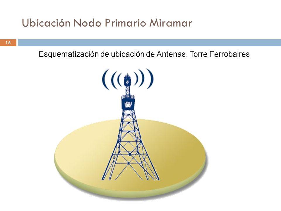 Ubicación Nodo Primario Miramar 18 Esquematización de ubicación de Antenas. Torre Ferrobaires